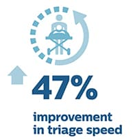 47 triage speed icon for web