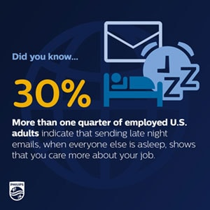 World Sleep Day Survey Results infographic - 30%