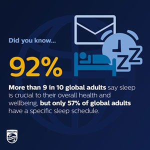 World Sleep Day Survey Results infographic - 92%