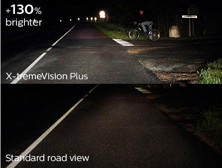 ExtremeVision comparison