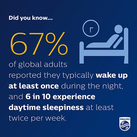 World Sleep Day Survey Results infographic - 67%